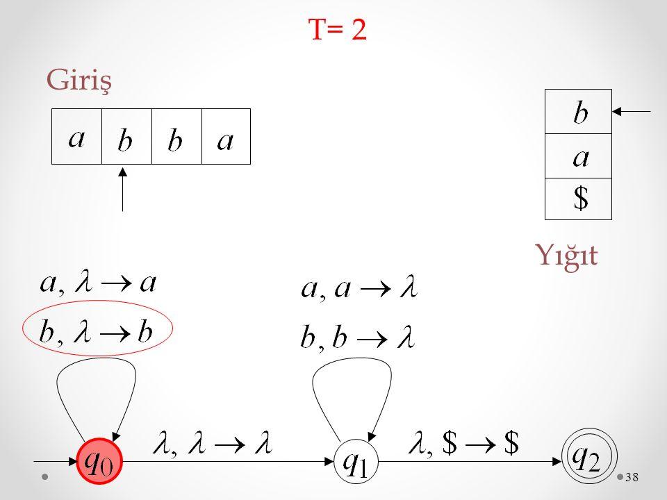 T= 2 Giriş Yığıt