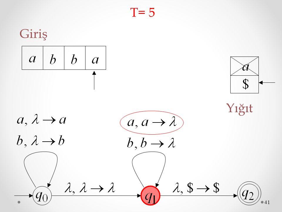 T= 5 Giriş Yığıt