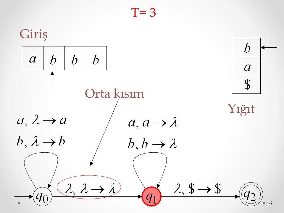 T= 3 Giriş Orta kısım Yığıt