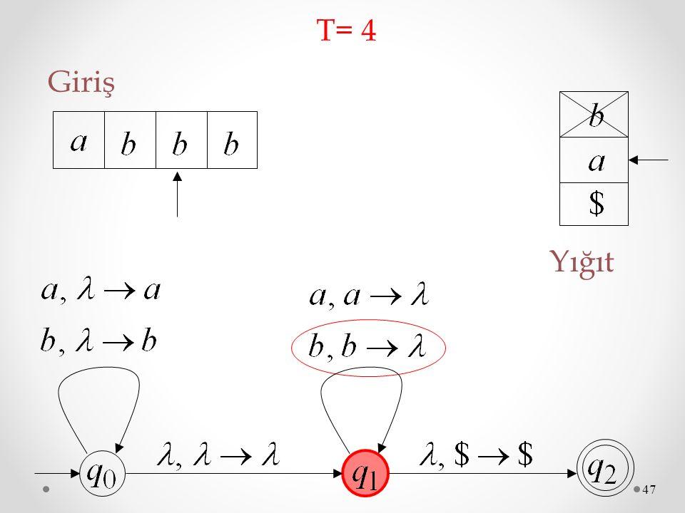 T= 4 Giriş Yığıt