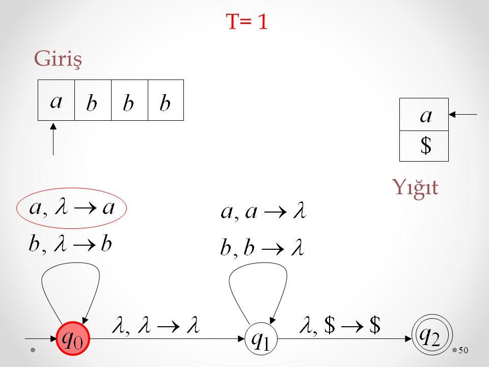 T= 1 Giriş Yığıt