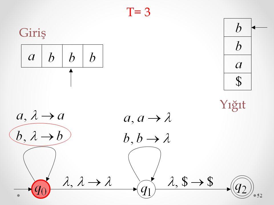 T= 3 Giriş Yığıt