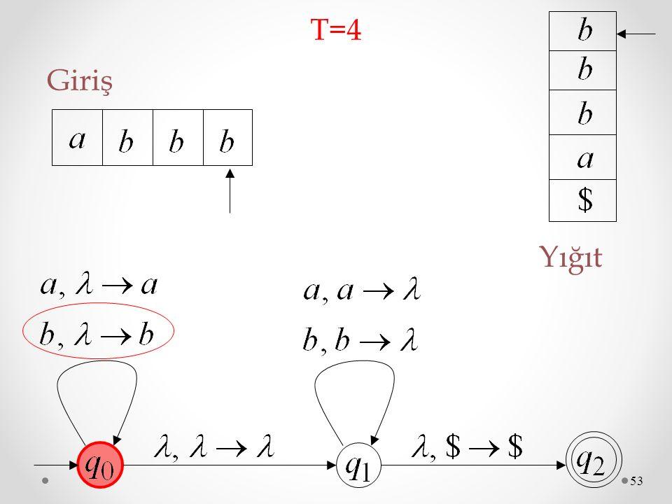 T=4 Giriş Yığıt
