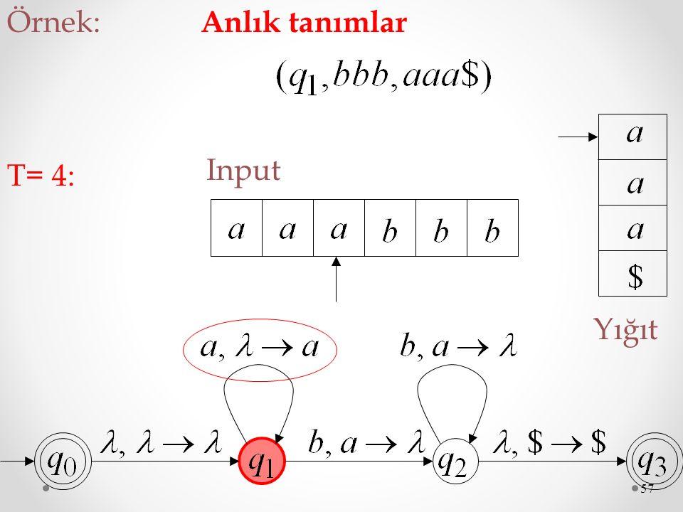 Örnek: Anlık tanımlar Input T= 4: Yığıt