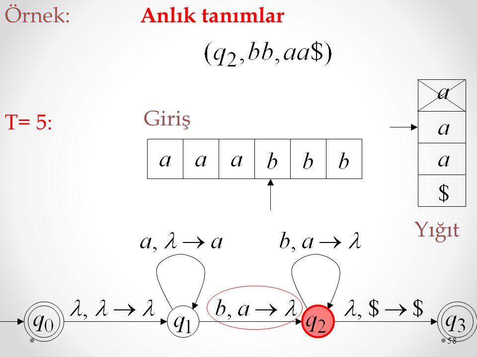 Örnek: Anlık tanımlar Giriş T= 5: Yığıt