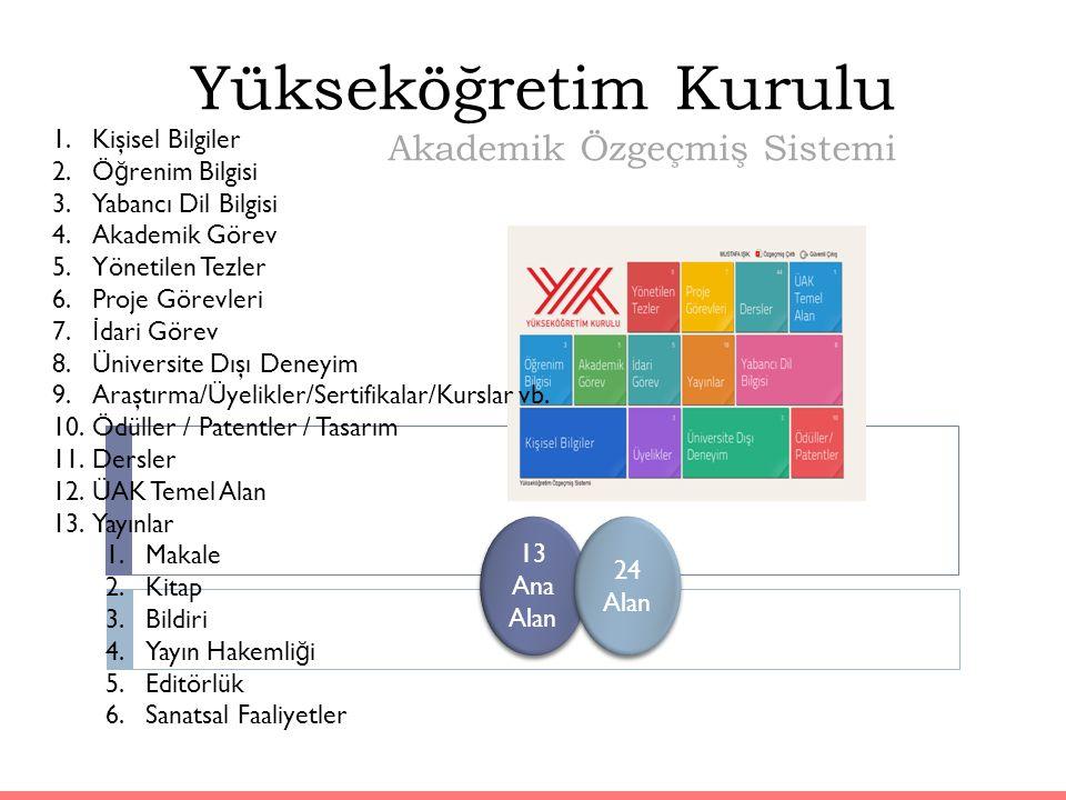 Yükseköğretim Kurulu Akademik Özgeçmiş Sistemi