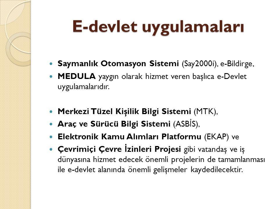 E-devlet uygulamaları