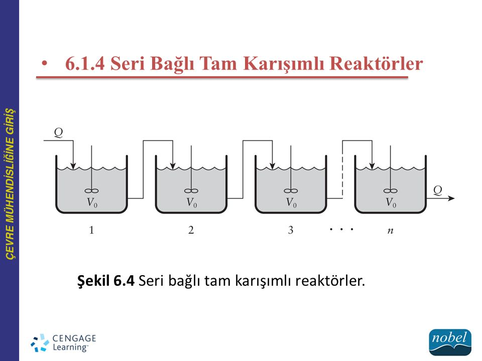6.1.4 Seri Bağlı Tam Karışımlı Reaktörler