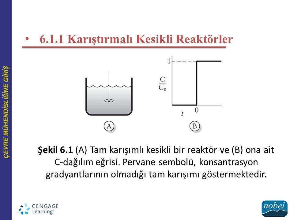 6.1.1 Karıştırmalı Kesikli Reaktörler