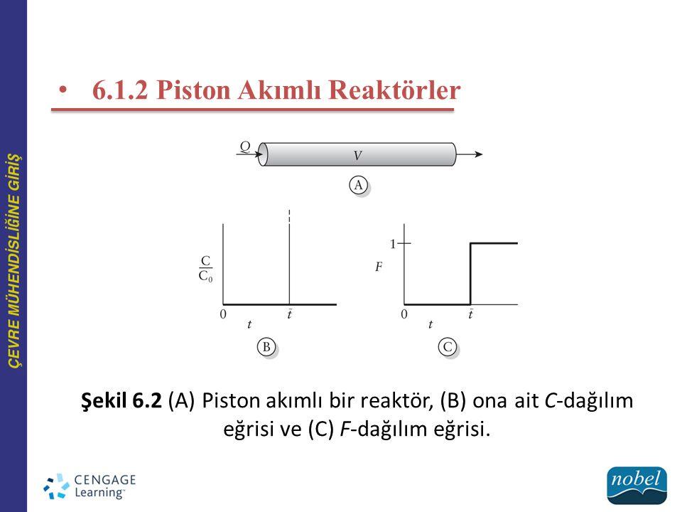 6.1.2 Piston Akımlı Reaktörler