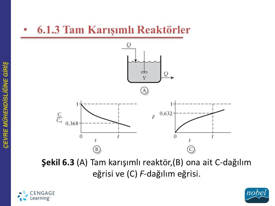 6.1.3 Tam Karışımlı Reaktörler