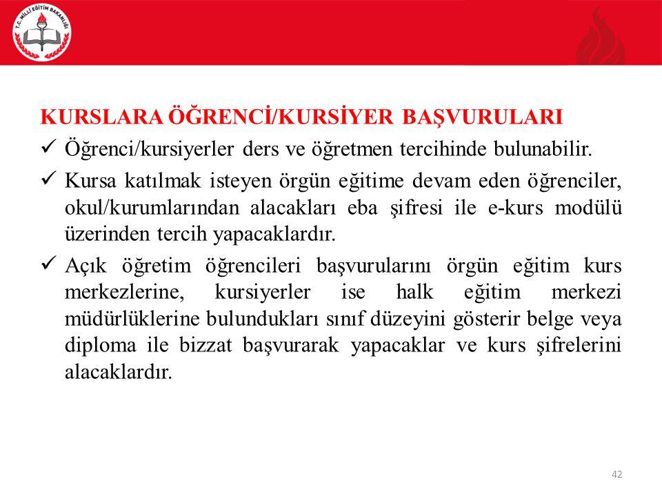 KURSLARA ÖĞRENCİ/KURSİYER BAŞVURULARI