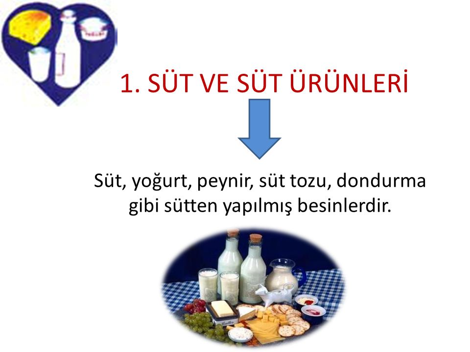 1. SÜT VE SÜT ÜRÜNLERİ Süt, yoğurt, peynir, süt tozu, dondurma gibi sütten yapılmış besinlerdir.