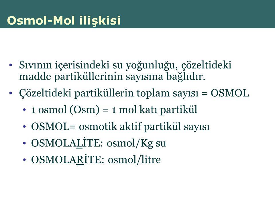 Osmol-Mol ilişkisi Sıvının içerisindeki su yoğunluğu, çözeltideki madde partiküllerinin sayısına bağlıdır.