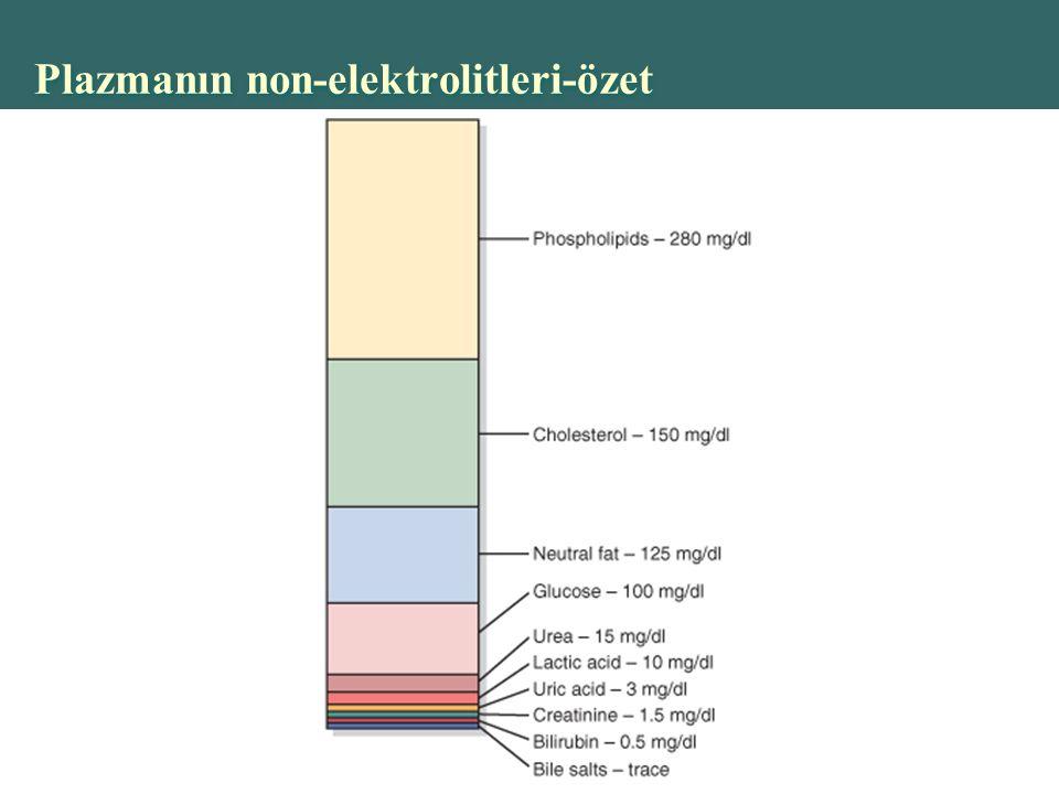 Plazmanın non-elektrolitleri-özet