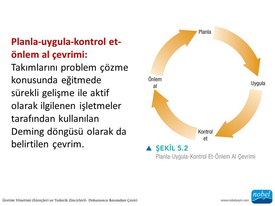 Planla-uygula-kontrol et-önlem al çevrimi: Takımlarını problem çözme konusunda eğitmede sürekli gelişme ile aktif olarak ilgilenen işletmeler tarafından kullanılan Deming döngüsü olarak da belirtilen çevrim.
