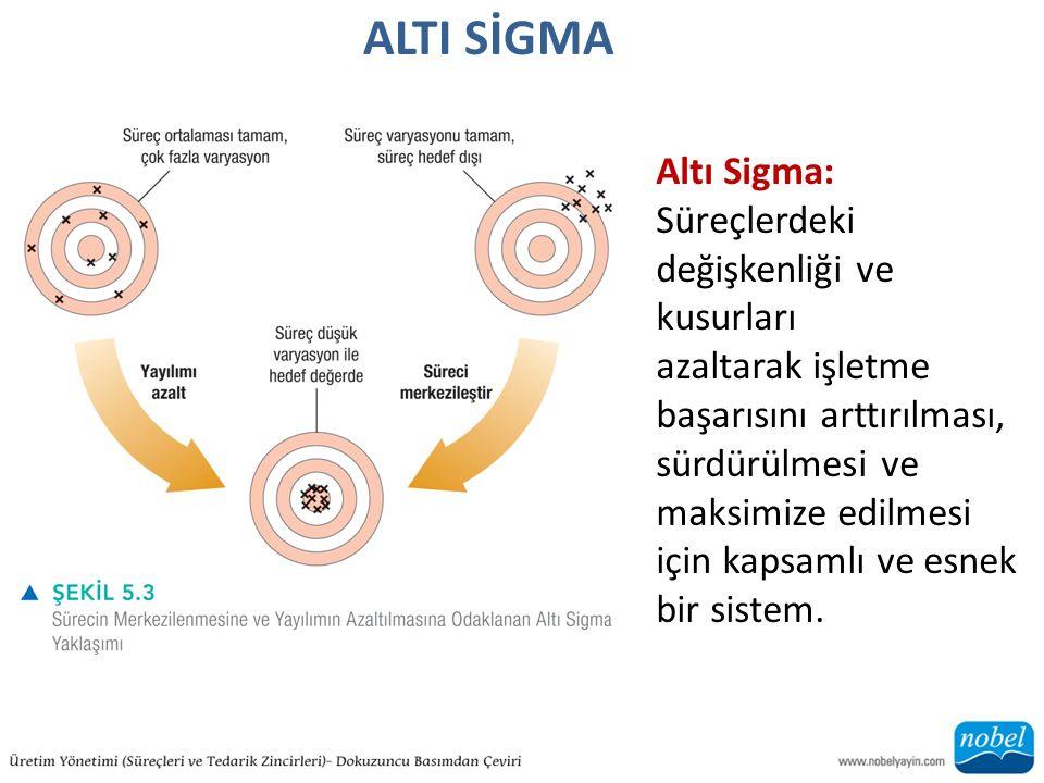 ALTI SİGMA Altı Sigma: Süreçlerdeki değişkenliği ve kusurları