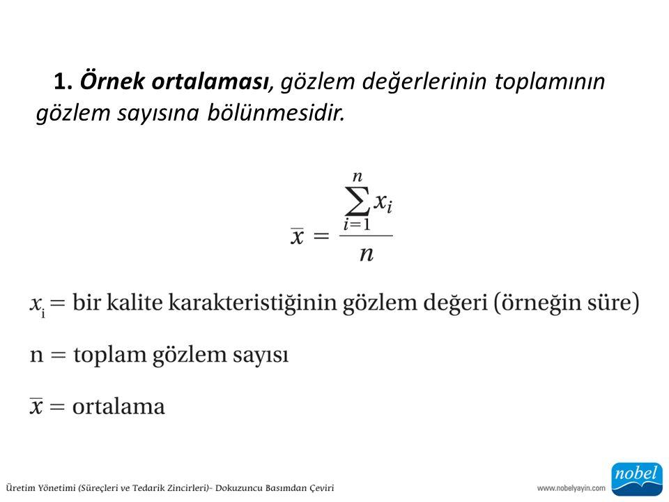 1. Örnek ortalaması, gözlem değerlerinin toplamının gözlem sayısına bölünmesidir.