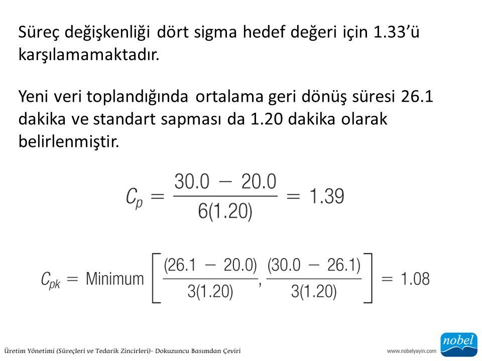 Süreç değişkenliği dört sigma hedef değeri için 1