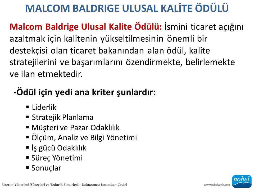 MALCOM BALDRIGE ULUSAL KALİTE ÖDÜLÜ