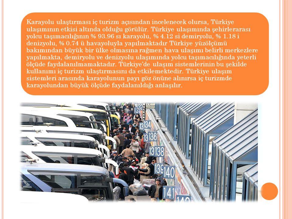 Karayolu ulaştırması iç turizm açısından incelenecek olursa, Türkiye ulaşımının etkisi altında olduğu görülür.