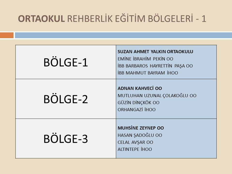 ORTAOKUL REHBERLİK EĞİTİM BÖLGELERİ - 1