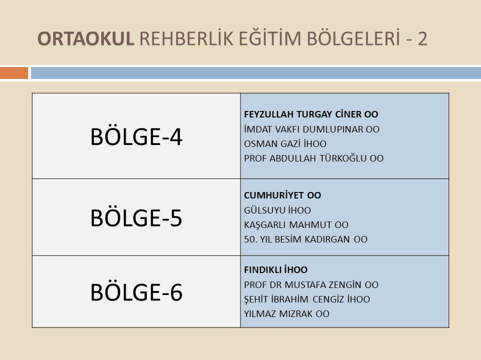 ORTAOKUL REHBERLİK EĞİTİM BÖLGELERİ - 2