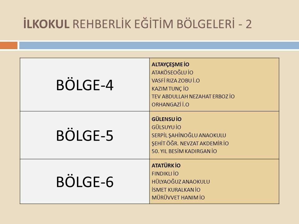 İLKOKUL REHBERLİK EĞİTİM BÖLGELERİ - 2