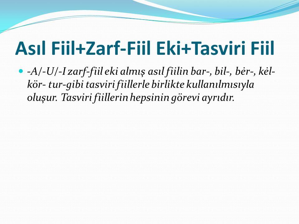 Asıl Fiil+Zarf-Fiil Eki+Tasviri Fiil