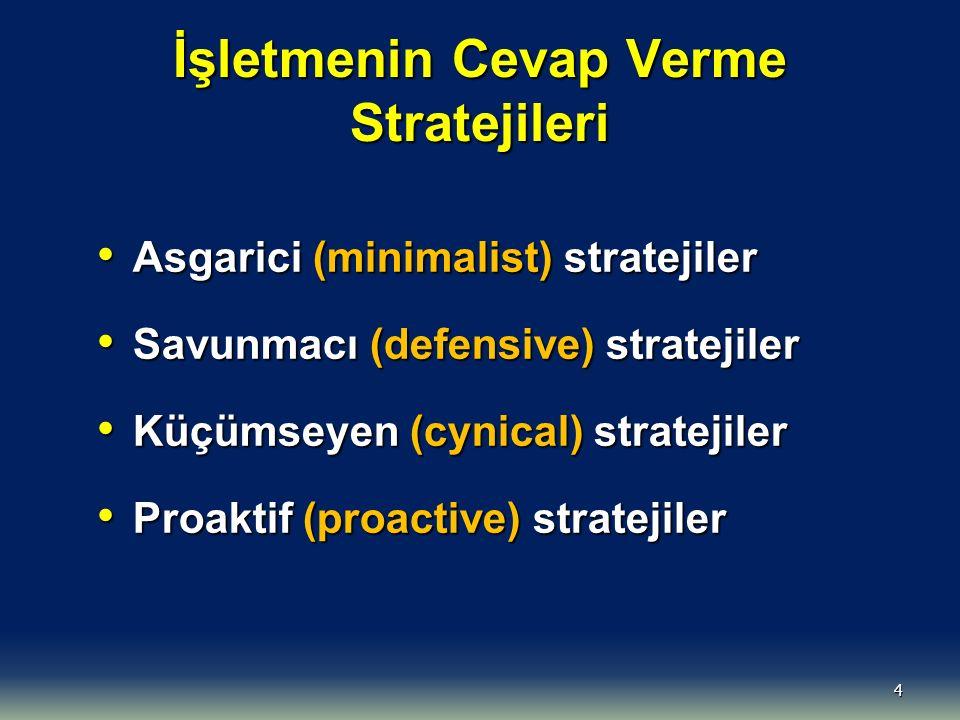 İşletmenin Cevap Verme Stratejileri