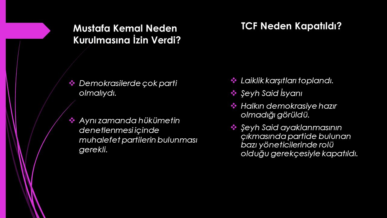 Mustafa Kemal Neden Kurulmasına İzin Verdi