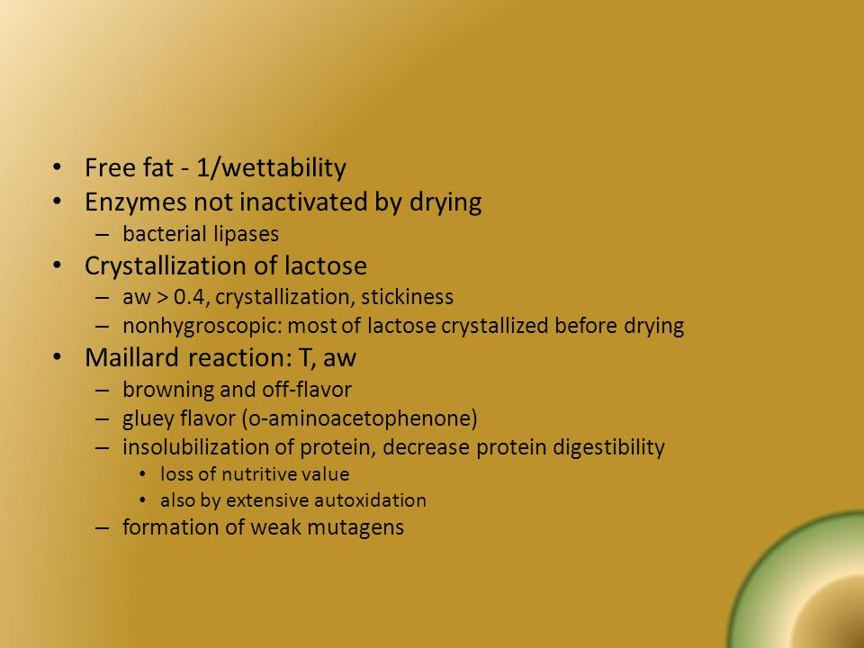 Free fat - 1/wettability Enzymes not inactivated by drying