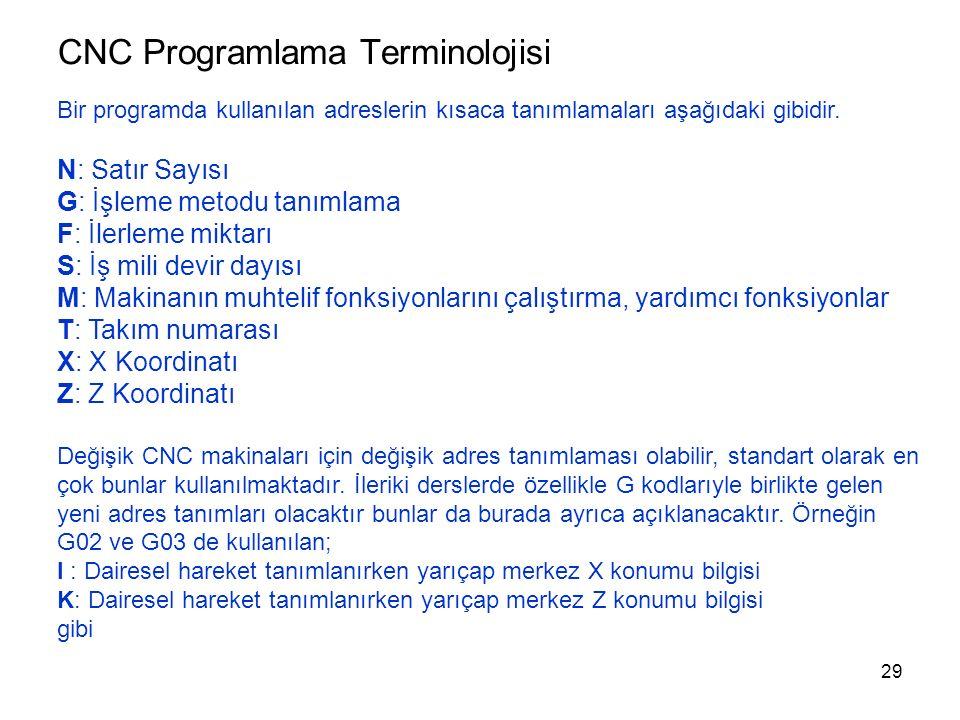 CNC Programlama Terminolojisi