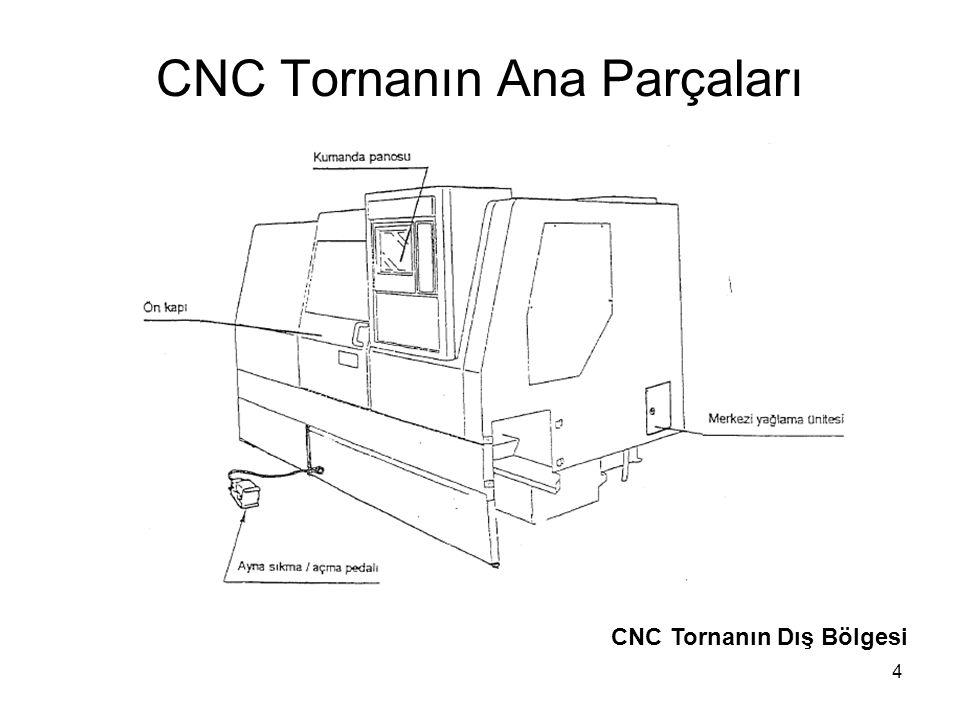 CNC Tornanın Ana Parçaları