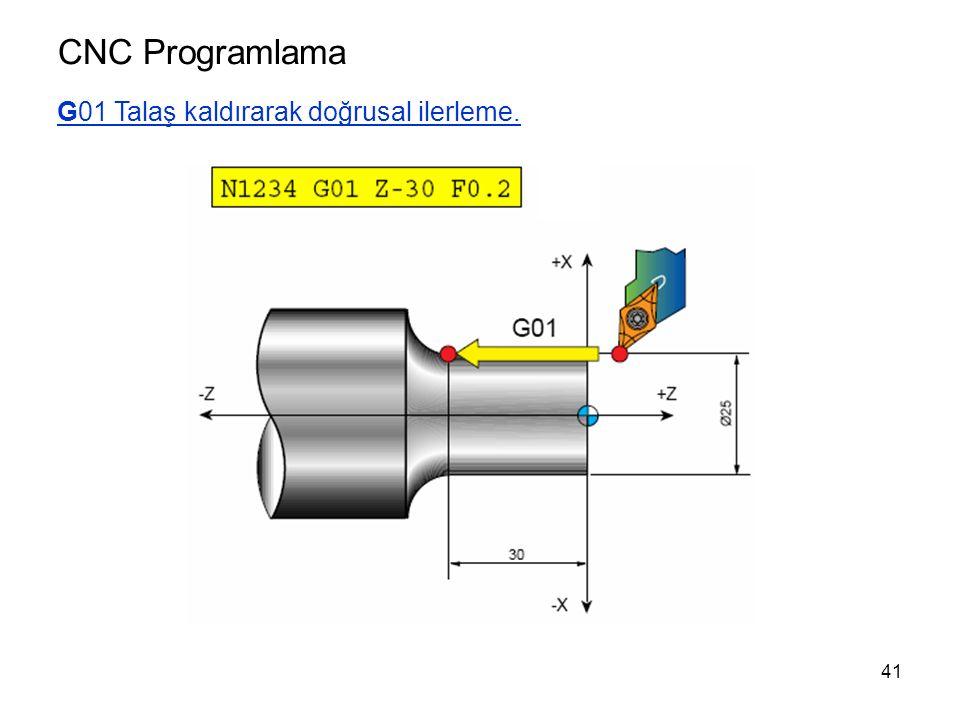 CNC Programlama G01 Talaş kaldırarak doğrusal ilerleme.