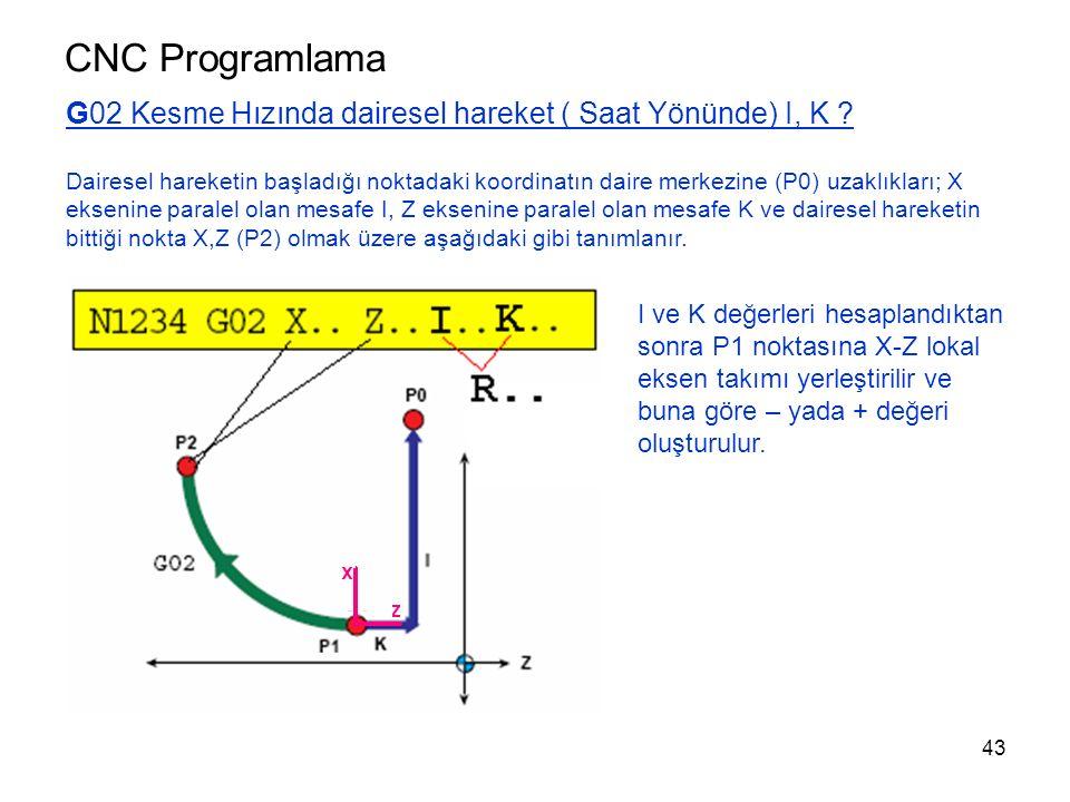 CNC Programlama G02 Kesme Hızında dairesel hareket ( Saat Yönünde) I, K