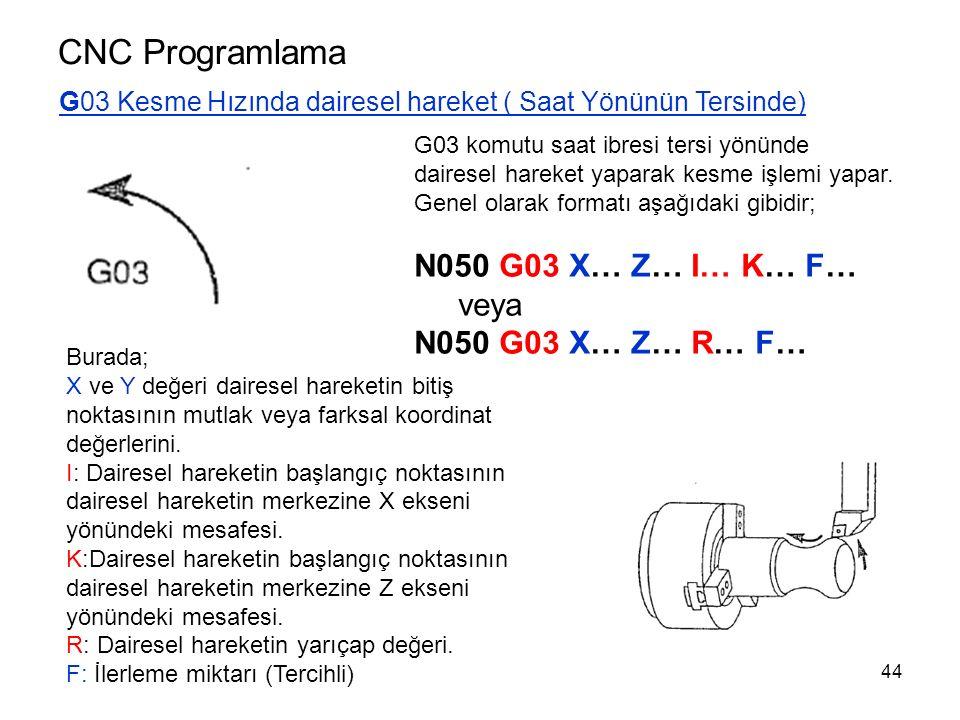CNC Programlama N050 G03 X… Z… I… K… F… veya N050 G03 X… Z… R… F…