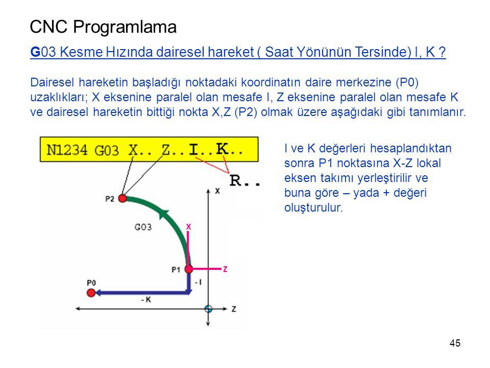 CNC Programlama G03 Kesme Hızında dairesel hareket ( Saat Yönünün Tersinde) I, K