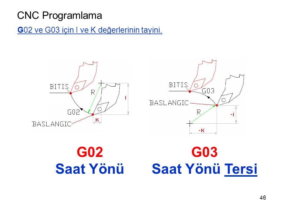 G02 Saat Yönü G03 Saat Yönü Tersi