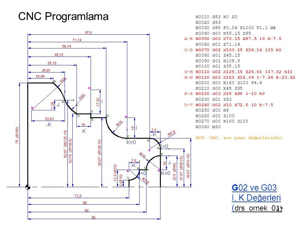 CNC Programlama G02 ve G03 I, K Değerleri (drs_ornek_01)