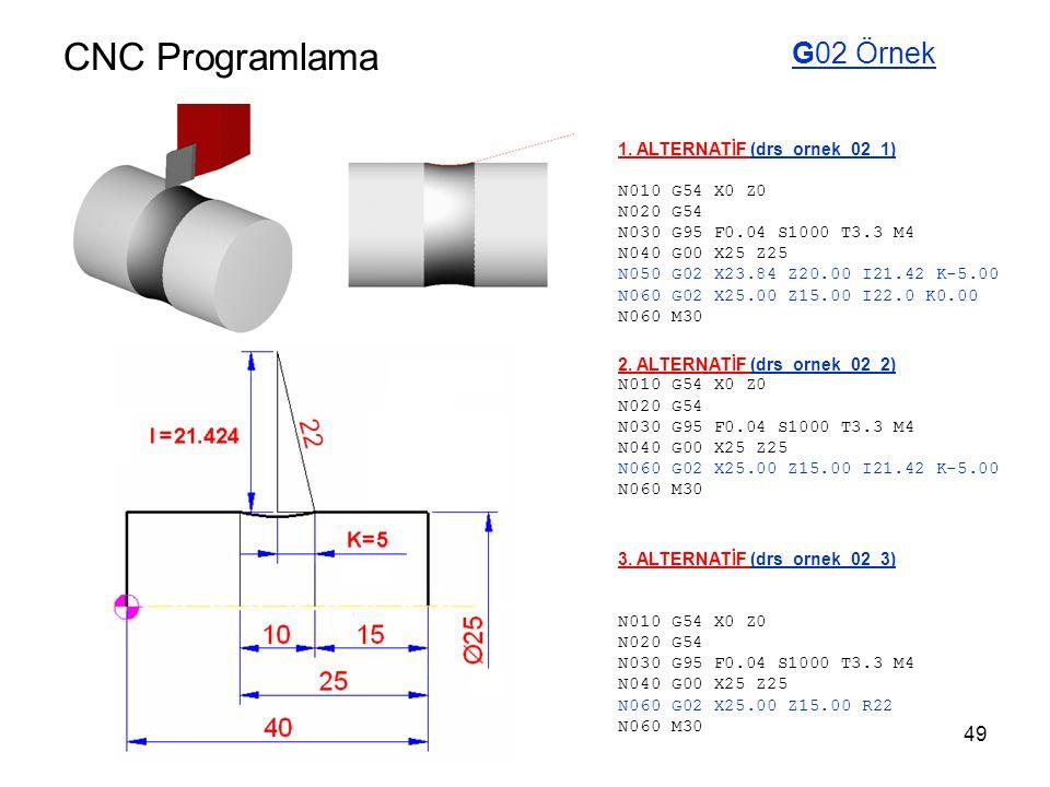 CNC Programlama G02 Örnek 1. ALTERNATİF (drs_ornek_02_1)