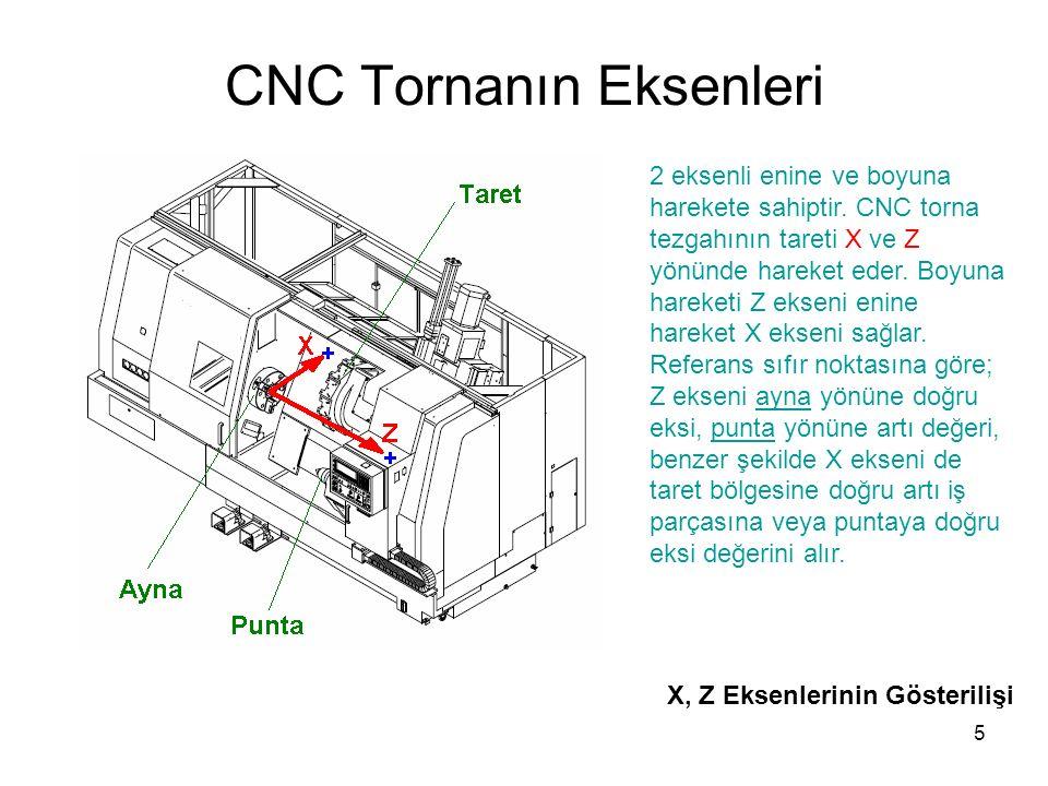 CNC Tornanın Eksenleri