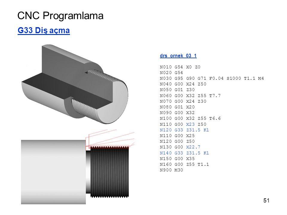 CNC Programlama G33 Diş açma drs_ornek_03_1 N010 G54 X0 Z0 N020 G54