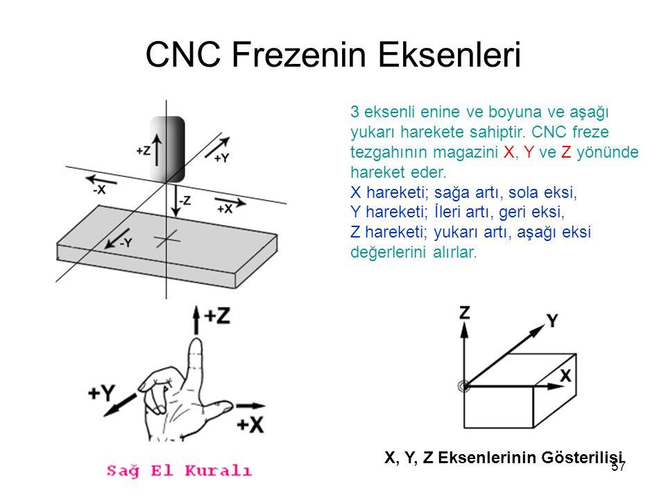 CNC Frezenin Eksenleri