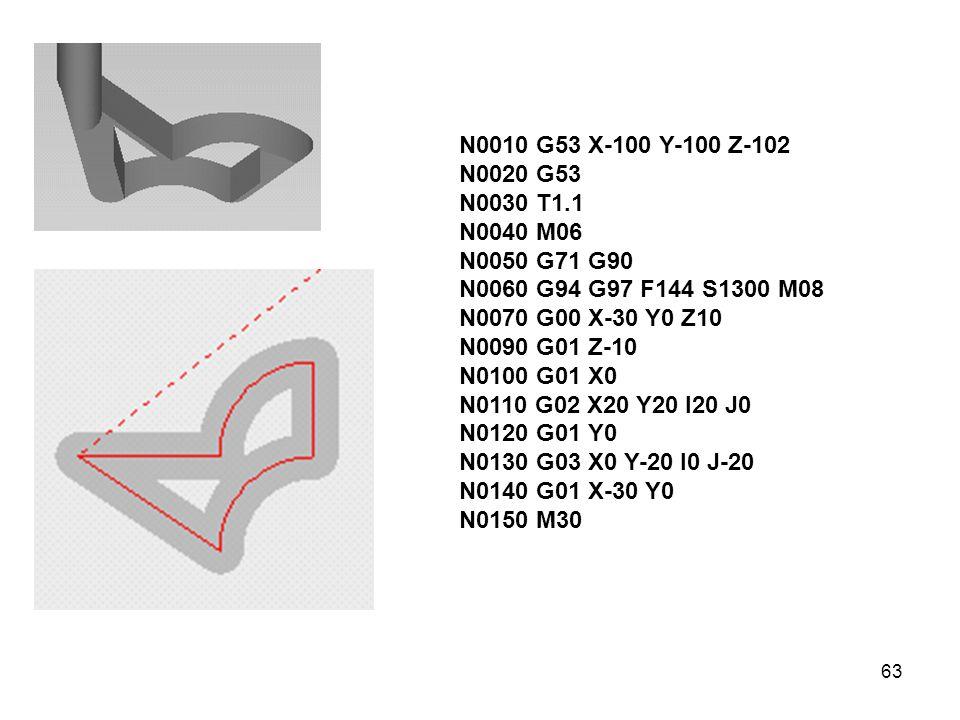N0010 G53 X-100 Y-100 Z-102 N0020 G53. N0030 T1.1. N0040 M06. N0050 G71 G90. N0060 G94 G97 F144 S1300 M08.