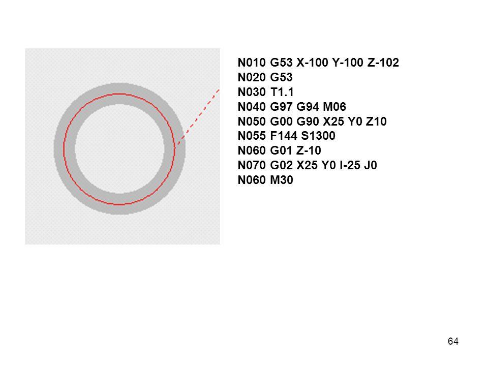 N010 G53 X-100 Y-100 Z-102 N020 G53. N030 T1.1. N040 G97 G94 M06. N050 G00 G90 X25 Y0 Z10. N055 F144 S1300.