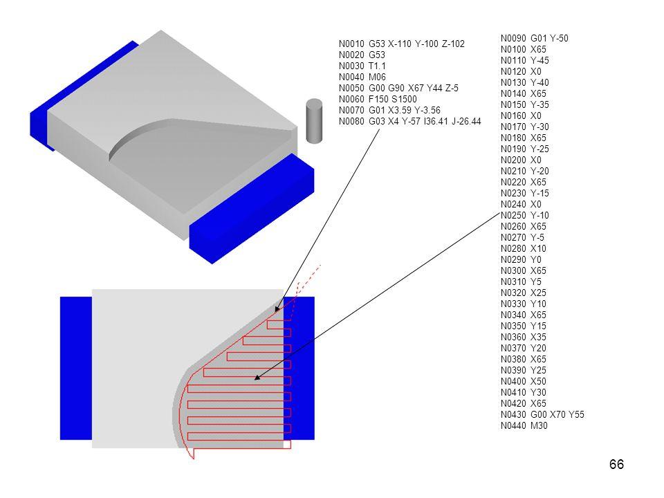 N0090 G01 Y-50 N0100 X65. N0110 Y-45. N0120 X0. N0130 Y-40. N0140 X65. N0150 Y-35. N0160 X0. N0170 Y-30.