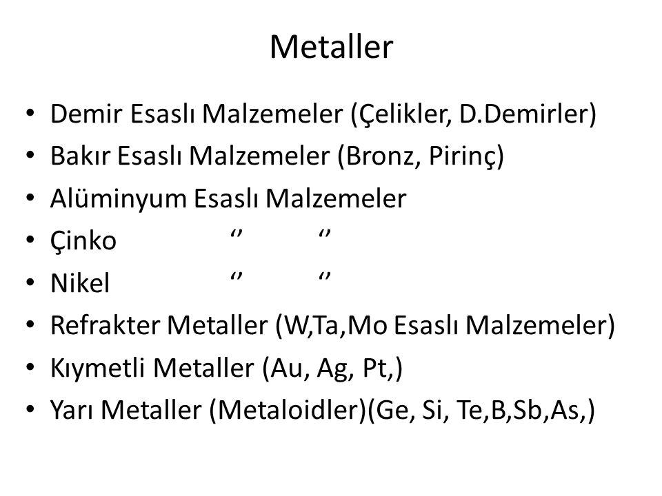 Metaller Demir Esaslı Malzemeler (Çelikler, D.Demirler)