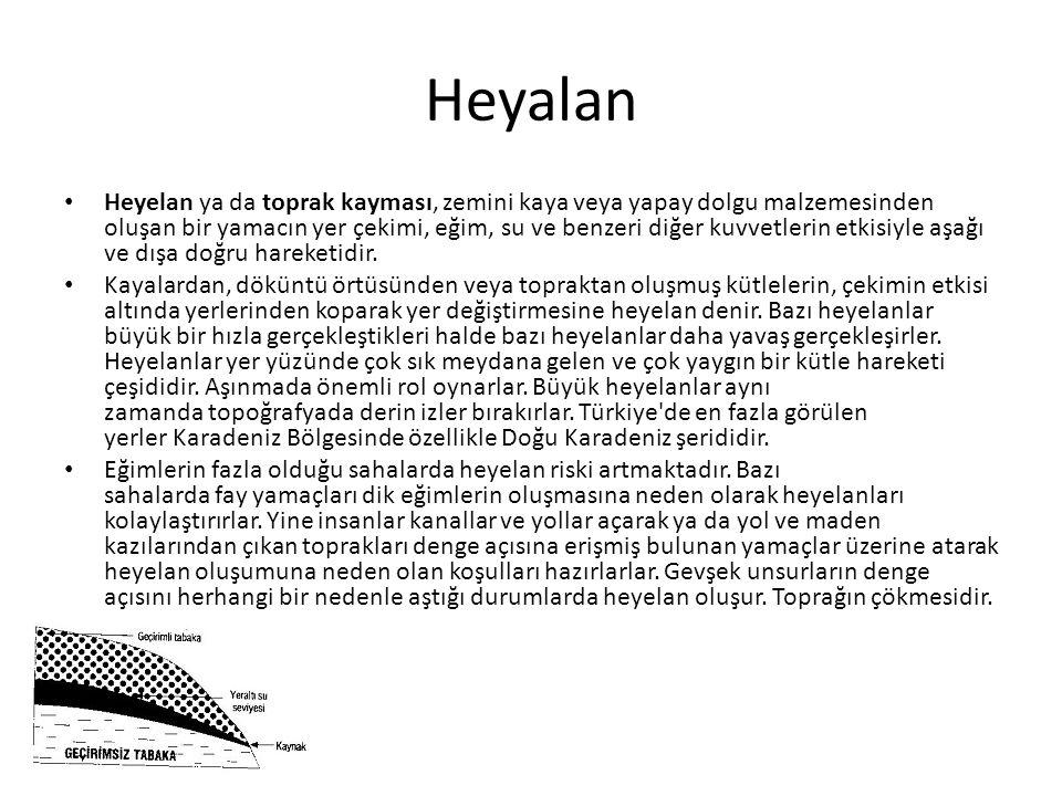 Heyalan