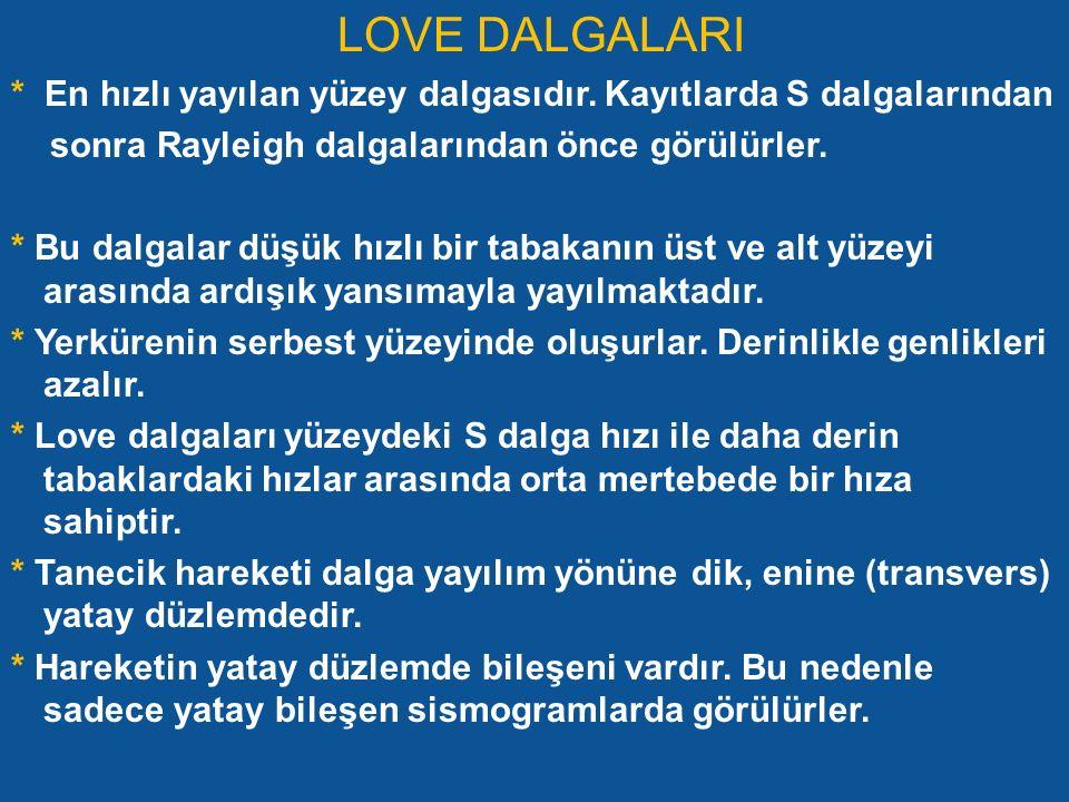 LOVE DALGALARI * En hızlı yayılan yüzey dalgasıdır. Kayıtlarda S dalgalarından. sonra Rayleigh dalgalarından önce görülürler.